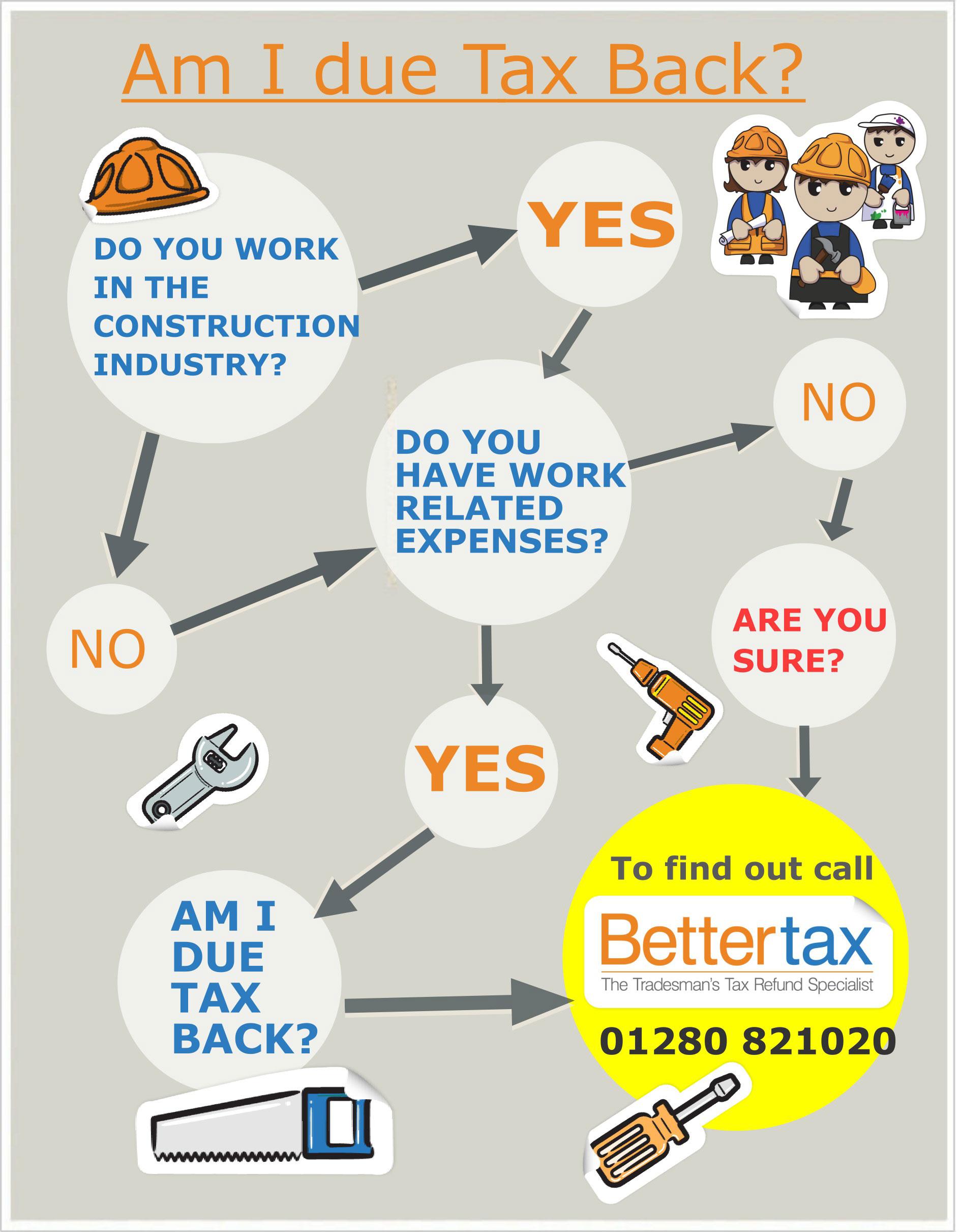 taxback-infographic-bettertax